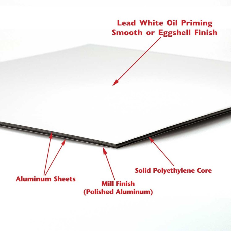 Lead White Oil-Primed ACM Panel