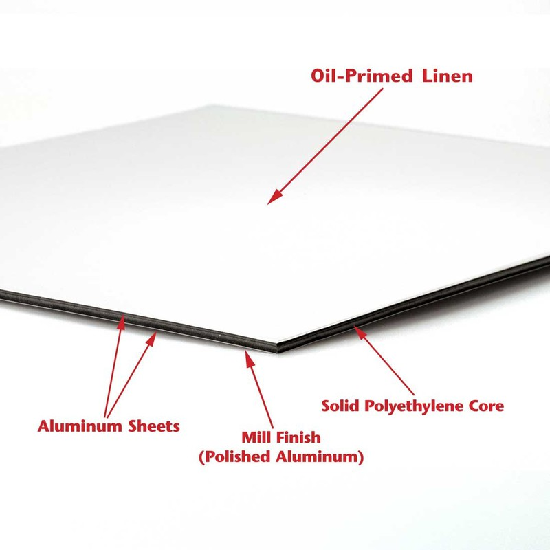 Artfex ACM Panel with Oil-Primed Linen