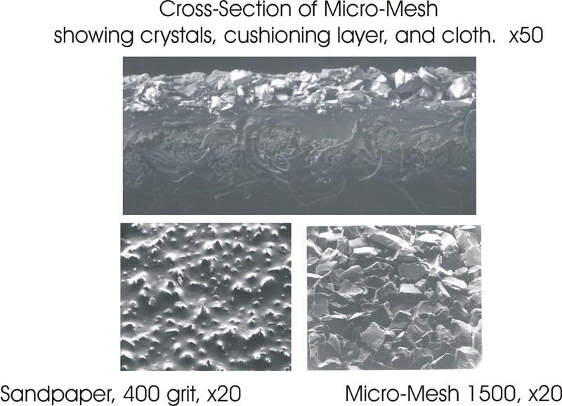 Micro-Mesh Comparison Characteristics
