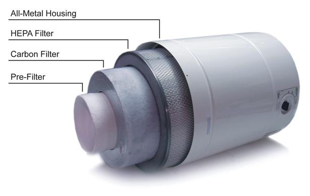 AllerAir 5000 HEPA Only Air Purifier