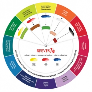Reeves™ Acrylic Color Wheel; Format: Wheel; (model 7650401), price per each