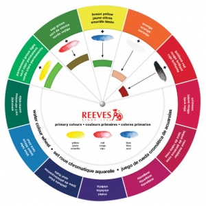 Reeves™ Watercolor Color Wheel: Wheel, (model 7650402), price per each