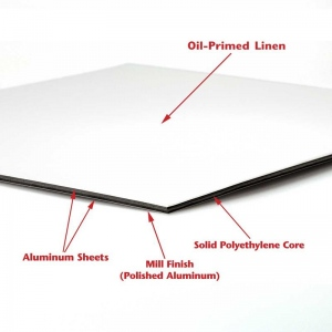 Acrylic-Primed Fine Linen 14x18
