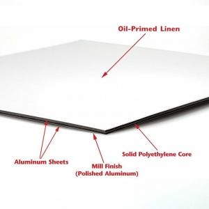 Acrylic-Primed Medium Polyester-Cotton 12x16