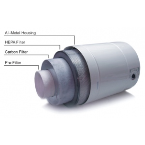 Pre-Filters for AllerAir AirTube Supreme Exec and AirTube Supreme Vocarb Air Purifiers: Pack of 4