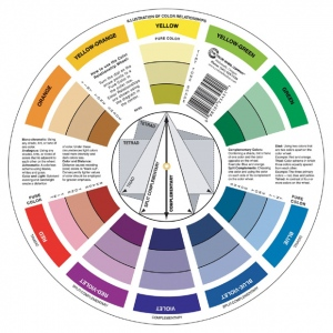 "Color Wheel™ Large Color Mixing Guide; Format: Wheel; Size: 9 1/4""; (model CW9), price per each"