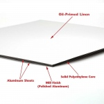 Acrylic-Primed Extra-Fine Linen 8x10